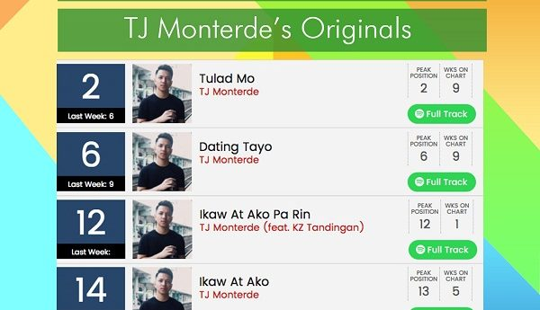 Bgr dating tayo by tj monterde tulad